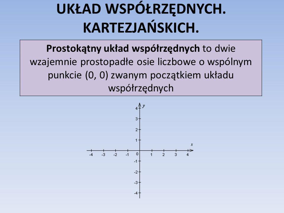 UKŁAD WSPÓŁRZĘDNYCH. KARTEZJAŃSKICH. Prostokątny układ współrzędnych to dwie wzajemnie prostopadłe osie liczbowe o wspólnym punkcie (0, 0) zwanym pocz