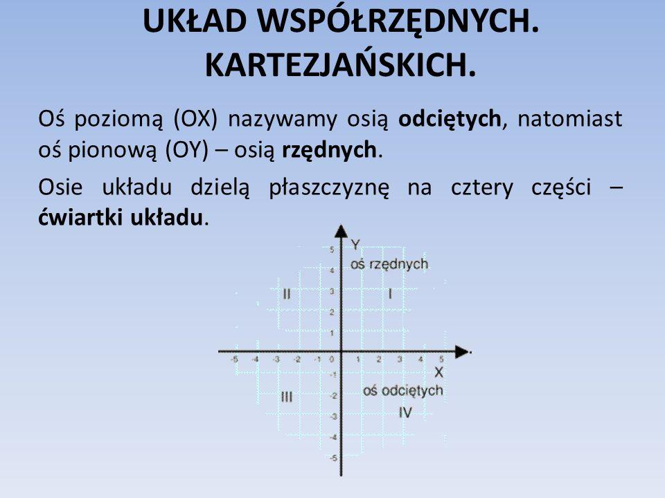UKŁAD WSPÓŁRZĘDNYCH. KARTEZJAŃSKICH. Oś poziomą (OX) nazywamy osią odciętych, natomiast oś pionową (OY) – osią rzędnych. Osie układu dzielą płaszczyzn