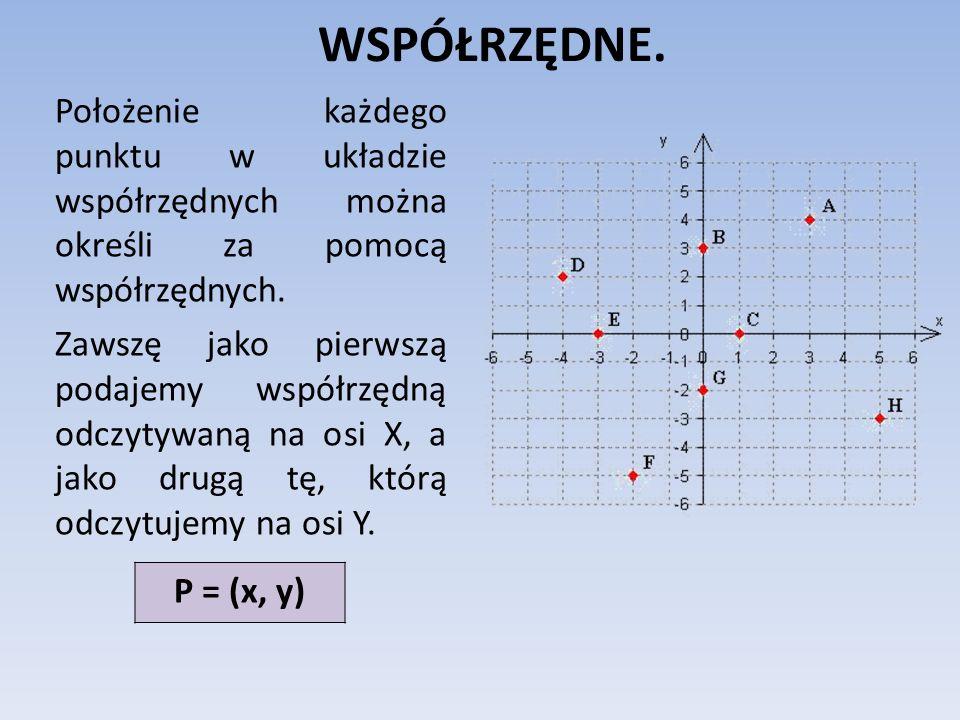 WSPÓŁRZĘDNE. Położenie każdego punktu w układzie współrzędnych można określi za pomocą współrzędnych. Zawszę jako pierwszą podajemy współrzędną odczyt