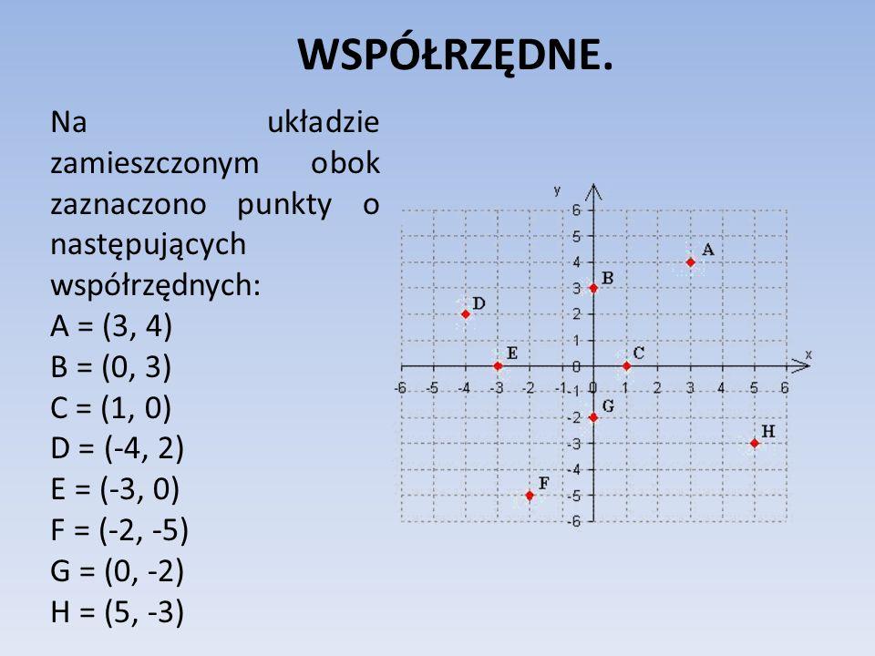 WSPÓŁRZĘDNE. Na układzie zamieszczonym obok zaznaczono punkty o następujących współrzędnych: A = (3, 4) B = (0, 3) C = (1, 0) D = (-4, 2) E = (-3, 0)