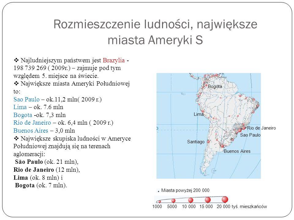 Peru Powierzchnia – 1 285 220 km² Ludność - 29 181 000 ( 2008r.) Gęstość zaludnienia – 23 os./km 2 Waluta – sol ( PEN) Język urzędowy – hiszpański, keczua, ajmara Peru – państwo w zachodniej części Ameryki Południowej, nad Oceanem Spokojnym.