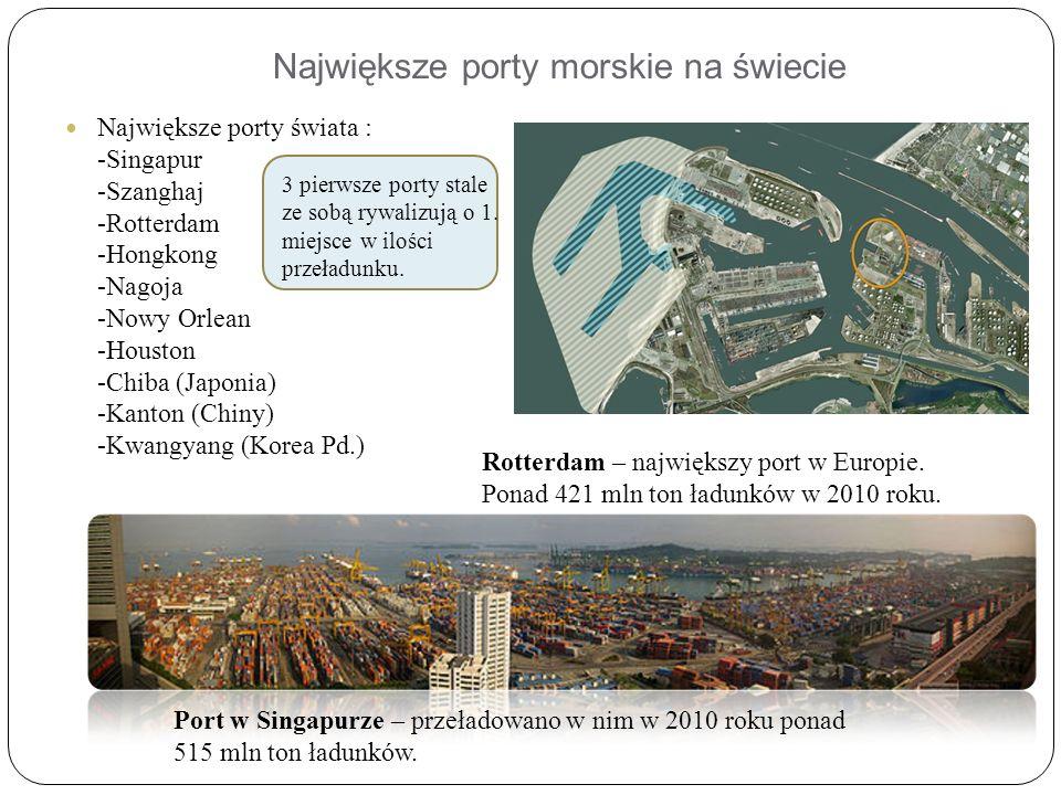 Największe porty morskie na świecie Największe porty świata : -Singapur -Szanghaj -Rotterdam -Hongkong -Nagoja -Nowy Orlean -Houston -Chiba (Japonia) -Kanton (Chiny) -Kwangyang (Korea Pd.) Rotterdam – największy port w Europie.