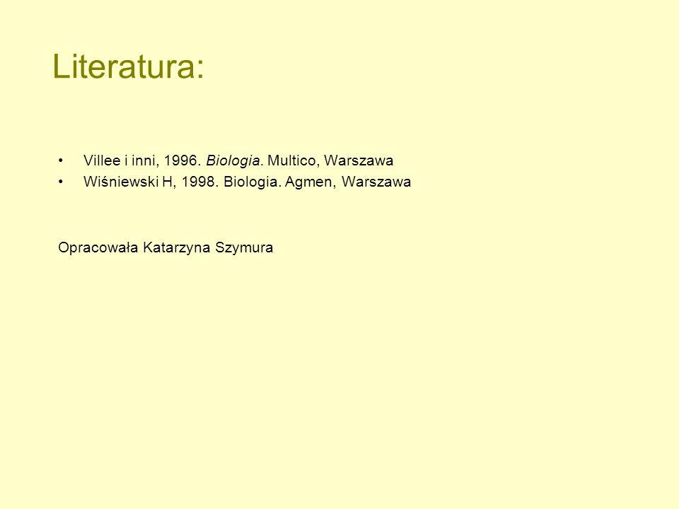 Literatura: Villee i inni, 1996. Biologia. Multico, Warszawa Wiśniewski H, 1998. Biologia. Agmen, Warszawa Opracowała Katarzyna Szymura
