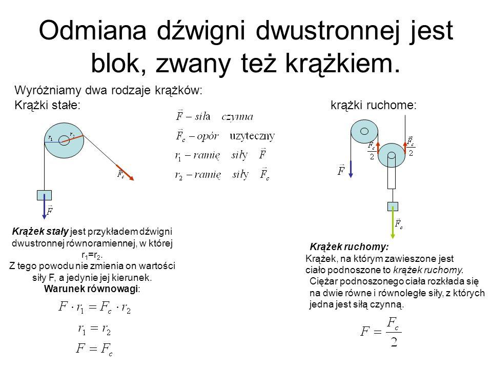 Dźwignia jednostronna To belka lub pręt podparty lub zawieszony, na którym po tej samej stronie osi obrotu działają co najmniej dwie siły o przeciwnych zwrotach.