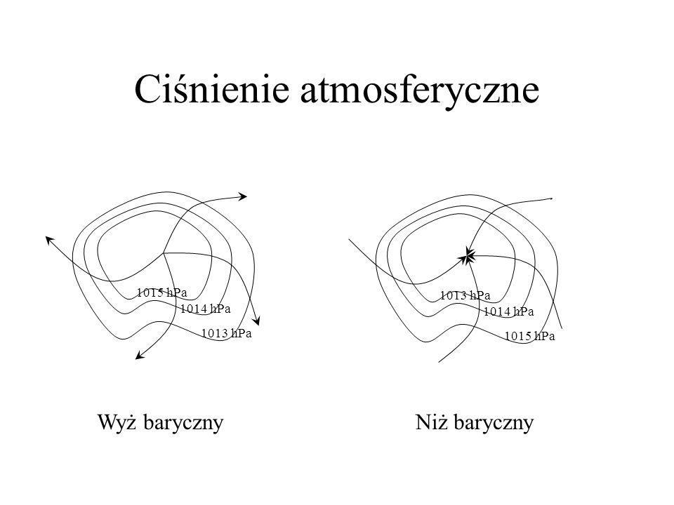 Wiatry Wiatr jest to poziomy ruch powietrza wywołany różnicą ciśnień.