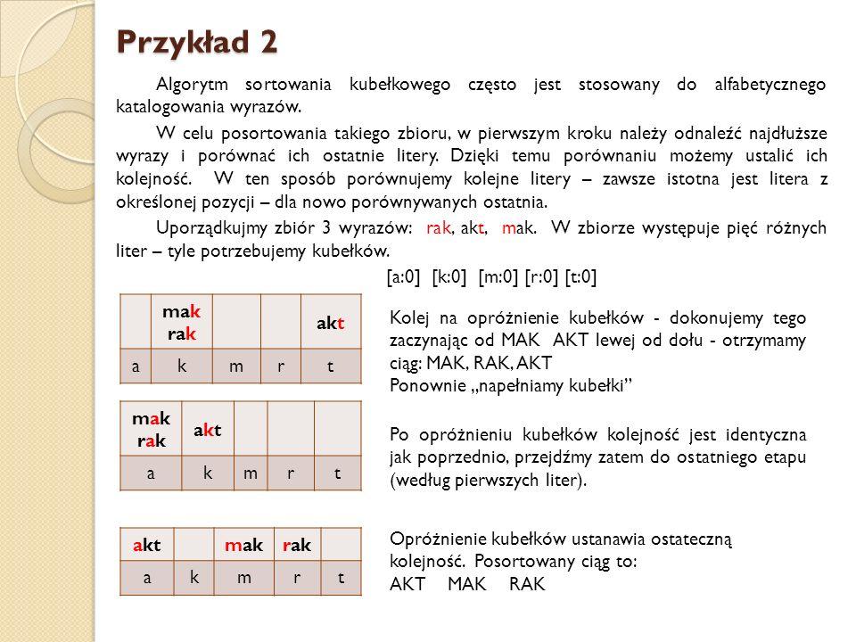 Przykład 2 Algorytm sortowania kubełkowego często jest stosowany do alfabetycznego katalogowania wyrazów. W celu posortowania takiego zbioru, w pierws