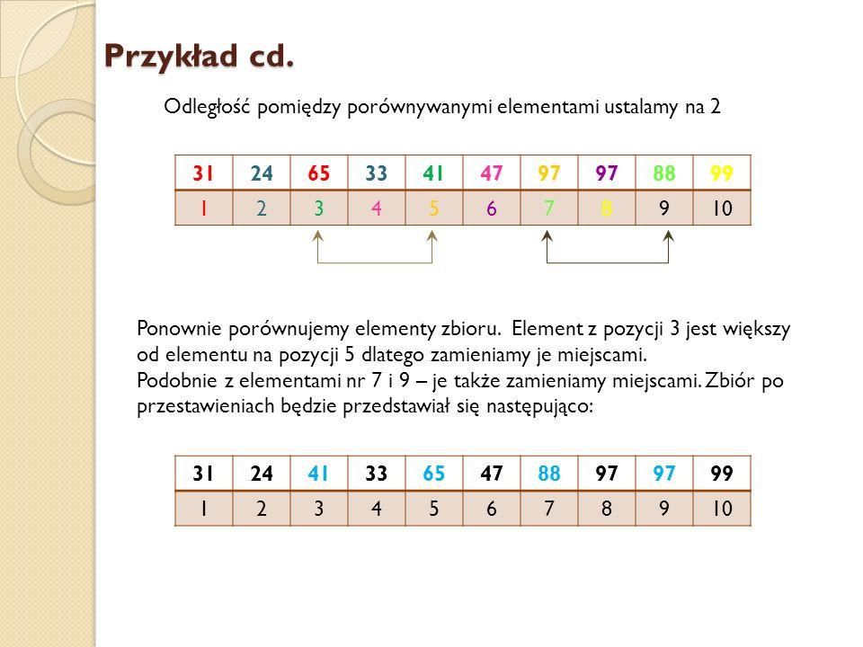 Przykład cd. Odległość pomiędzy porównywanymi elementami ustalamy na 2 31246533414797 8899 12345678910 Ponownie porównujemy elementy zbioru. Element z