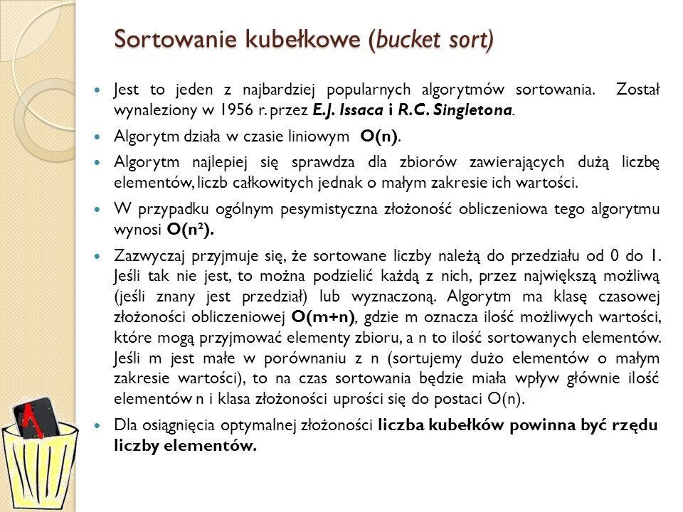 Sortowanie kubełkowe (bucket sort) Jest to jeden z najbardziej popularnych algorytmów sortowania. Został wynaleziony w 1956 r. przez E.J. Issaca i R.C