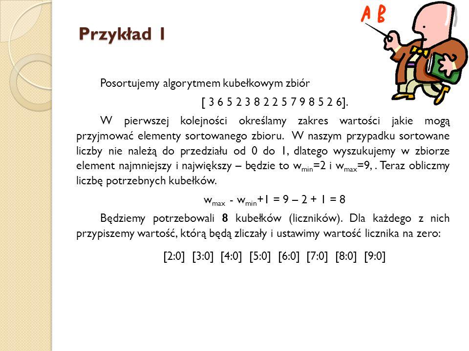 Przykład 1 Posortujemy algorytmem kubełkowym zbiór [ 3 6 5 2 3 8 2 2 5 7 9 8 5 2 6]. W pierwszej kolejności określamy zakres wartości jakie mogą przyj