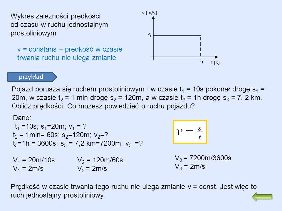 Wykres zależności prędkości od czasu w ruchu jednostajnym prostoliniowym v = constans – prędkość w czasie trwania ruchu nie ulega zmianie przykład Poj