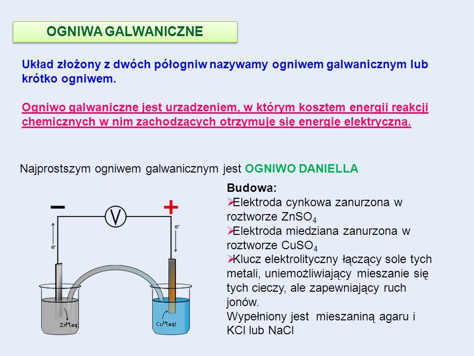 Układ złożony z dwóch półogniw nazywamy ogniwem galwanicznym lub krótko ogniwem. Ogniwo galwaniczne jest urządzeniem, w którym kosztem energii reakcji