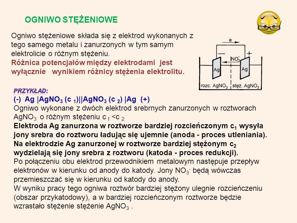 OGNIWO STĘŻENIOWE Ogniwo stężeniowe składa się z elektrod wykonanych z tego samego metalu i zanurzonych w tym samym elektrolicie o różnym stężeniu. Ró