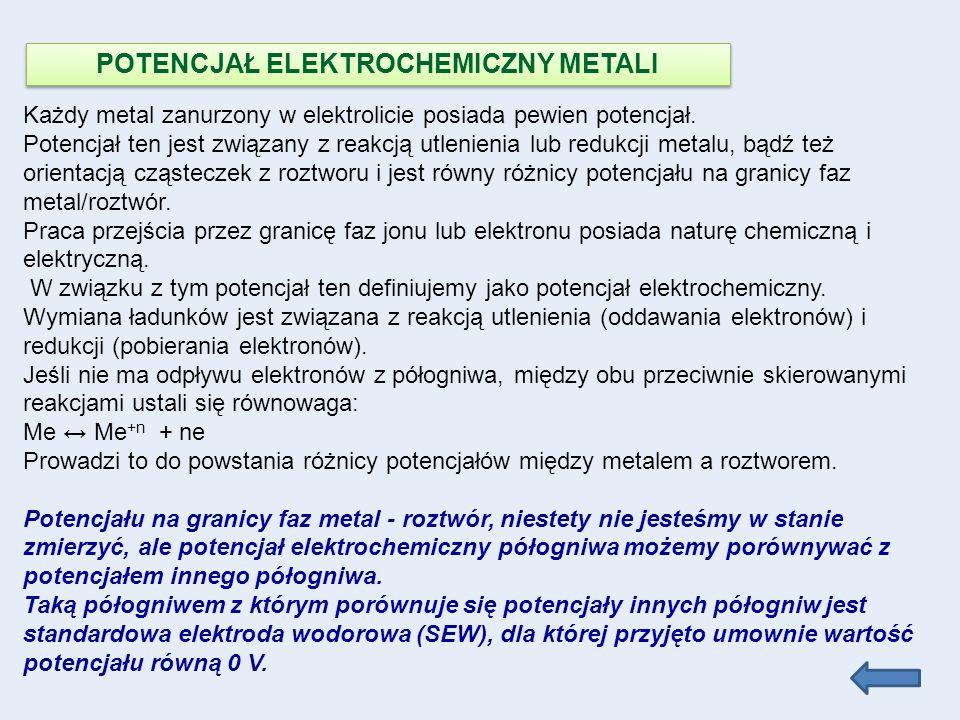 POTENCJAŁ ELEKTROCHEMICZNY METALI Każdy metal zanurzony w elektrolicie posiada pewien potencjał. Potencjał ten jest związany z reakcją utlenienia lub