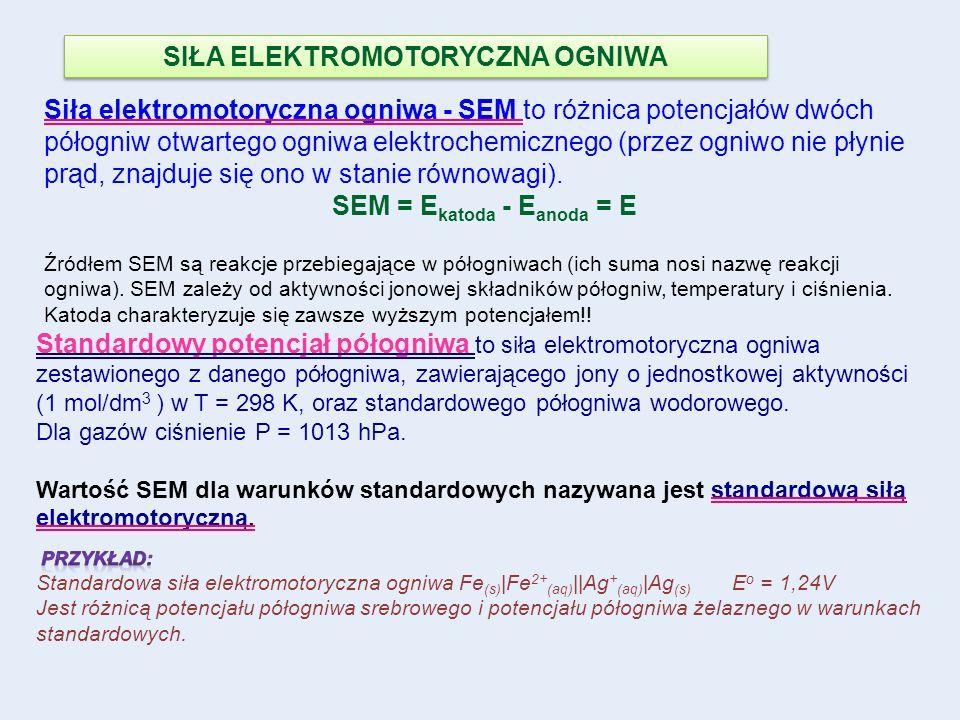 SIŁA ELEKTROMOTORYCZNA OGNIWA Siła elektromotoryczna ogniwa - SEM to różnica potencjałów dwóch półogniw otwartego ogniwa elektrochemicznego (przez ogn