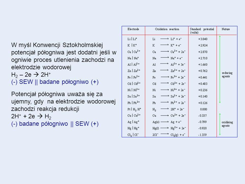 W myśl Konwencji Sztokholmskiej potencjał półogniwa jest dodatni jeśli w ogniwie proces utlenienia zachodzi na elektrodzie wodorowej H 2 – 2e 2H + (-)