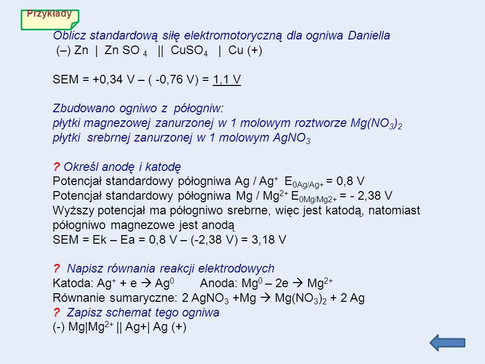 Przykłady Oblicz standardową siłę elektromotoryczną dla ogniwa Daniella (–) Zn | Zn SO 4 || CuSO 4 | Cu (+) SEM = +0,34 V – ( -0,76 V) = 1,1 V Zbudowa