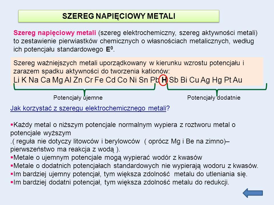 SZEREG NAPIĘCIOWY METALI Szereg napięciowy metali (szereg elektrochemiczny, szereg aktywności metali) to zestawienie pierwiastków chemicznych o własno