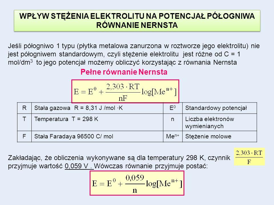 WPŁYW STĘŻENIA ELEKTROLITU NA POTENCJAŁ PÓŁOGNIWA RÓWNANIE NERNSTA Jeśli półogniwo 1 typu (płytka metalowa zanurzona w roztworze jego elektrolitu) nie