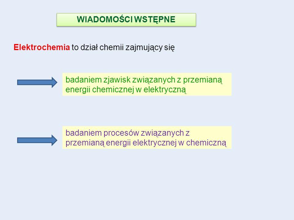 Elektrochemia to dział chemii zajmujący się WIADOMOŚCI WSTĘPNE badaniem zjawisk związanych z przemianą energii chemicznej w elektryczną badaniem proce