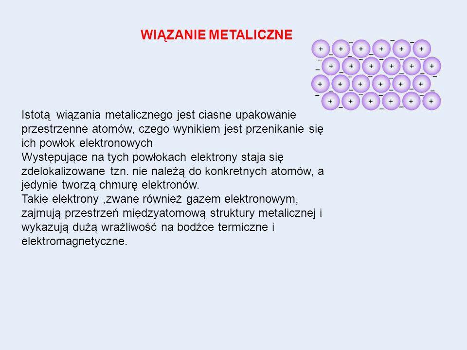 WIĄZANIE METALICZNE Istotą wiązania metalicznego jest ciasne upakowanie przestrzenne atomów, czego wynikiem jest przenikanie się ich powłok elektronow