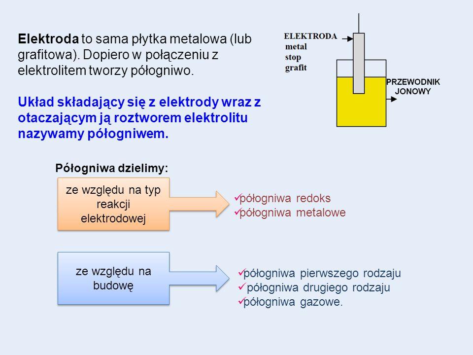 Elektroda to sama płytka metalowa (lub grafitowa). Dopiero w połączeniu z elektrolitem tworzy półogniwo. Układ składający się z elektrody wraz z otacz