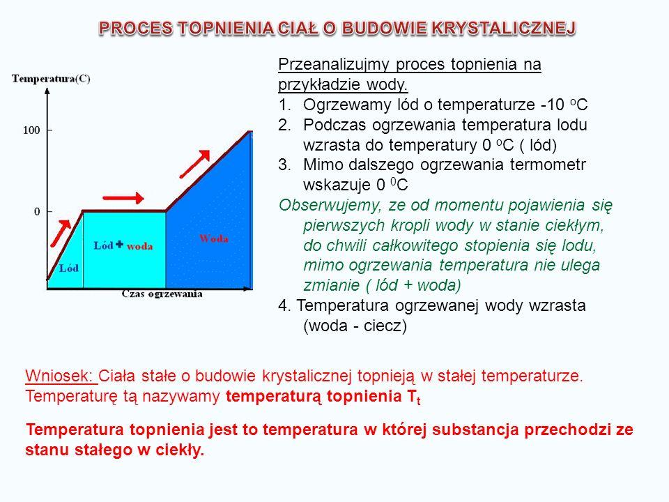 Przeanalizujmy proces topnienia na przykładzie wody. 1.Ogrzewamy lód o temperaturze -10 o C 2.Podczas ogrzewania temperatura lodu wzrasta do temperatu