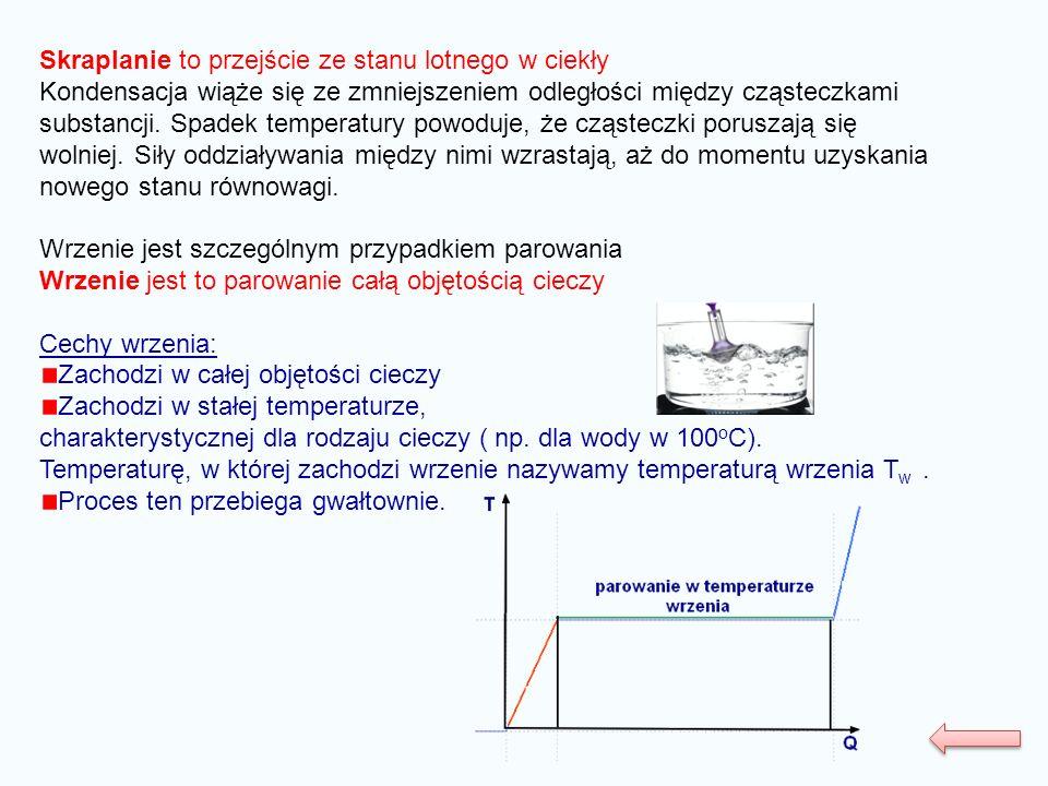 Skraplanie to przejście ze stanu lotnego w ciekły Kondensacja wiąże się ze zmniejszeniem odległości między cząsteczkami substancji. Spadek temperatury