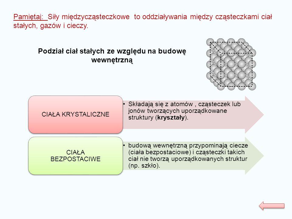 Składają się z atomów, cząsteczek lub jonów tworzących uporządkowane struktury (kryształy). CIAŁA KRYSTALICZNE budową wewnętrzną przypominają ciecze (