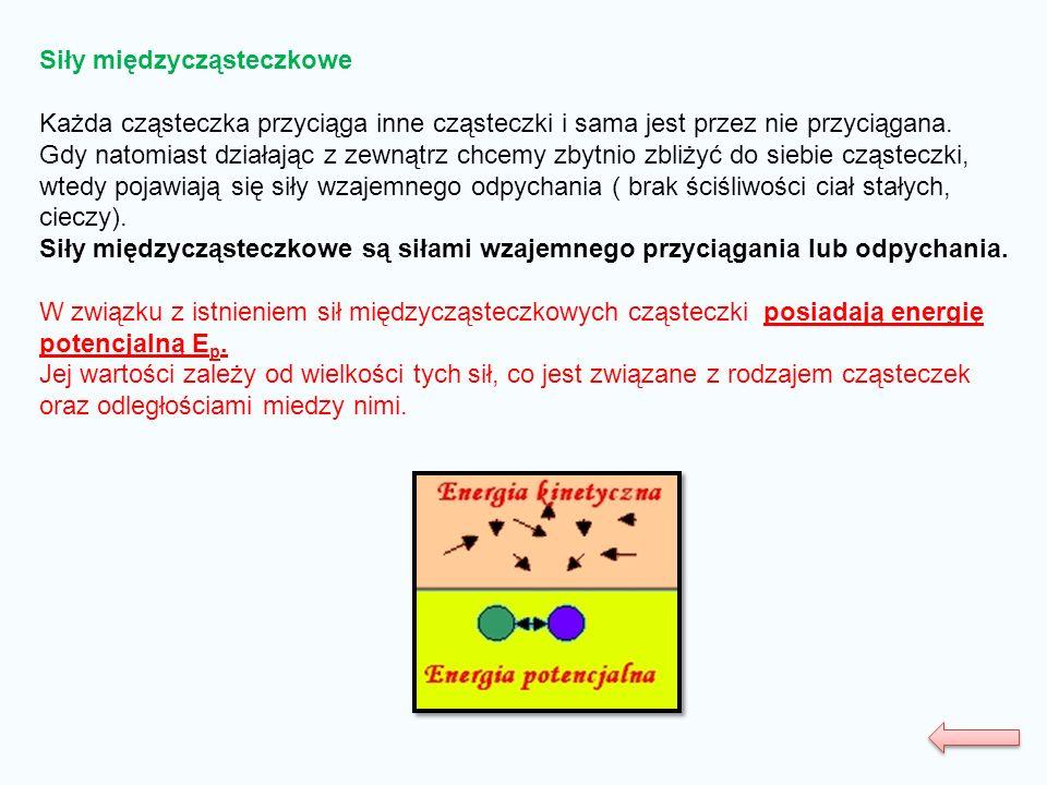 Siły międzycząsteczkowe Każda cząsteczka przyciąga inne cząsteczki i sama jest przez nie przyciągana. Gdy natomiast działając z zewnątrz chcemy zbytni