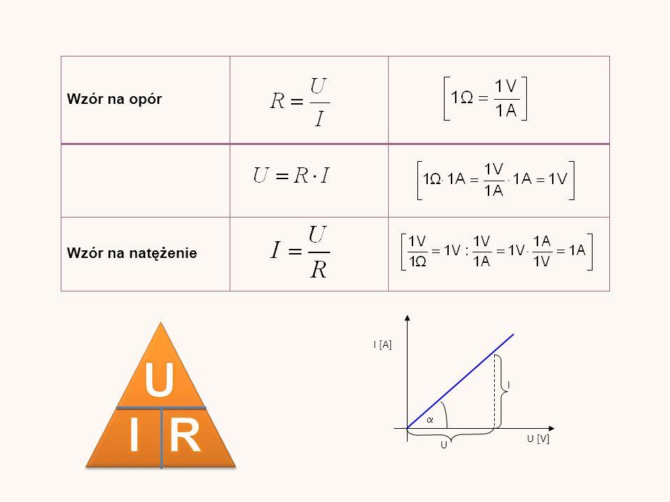 Wzór na opór Wzór na natężenie I [A] U [V] I U