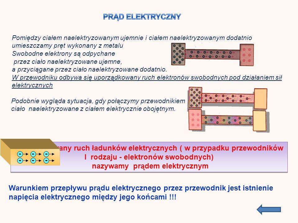 Uporządkowany ruch ładunków elektrycznych ( w przypadku przewodników I rodzaju - elektronów swobodnych) nazywamy prądem elektrycznym Pomiędzy ciałem naelektryzowanym ujemnie i ciałem naelektryzowanym dodatnio umieszczamy pręt wykonany z metalu Swobodne elektrony są odpychane przez ciało naelektryzowane ujemne, a przyciągane przez ciało naelektryzowane dodatnio.