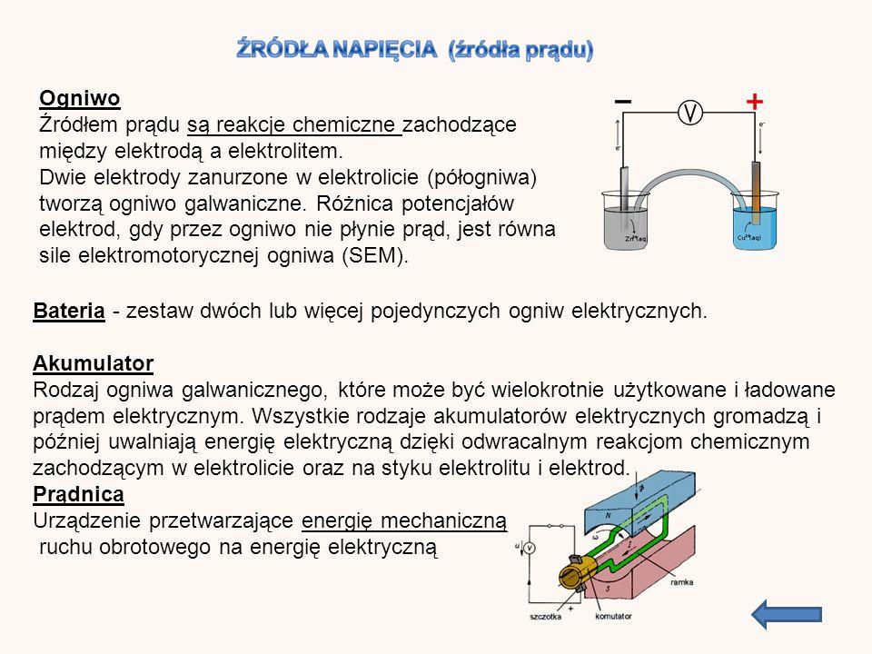 Ogniwo Źródłem prądu są reakcje chemiczne zachodzące między elektrodą a elektrolitem.