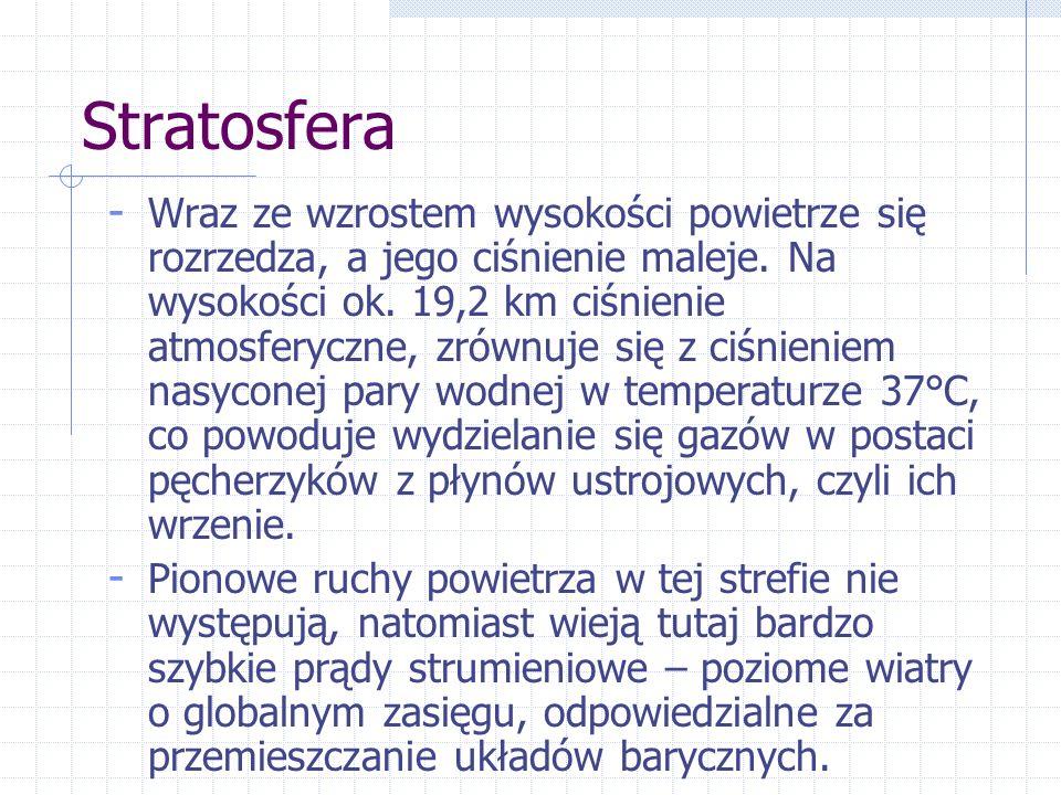 Stratosfera - Wraz ze wzrostem wysokości powietrze się rozrzedza, a jego ciśnienie maleje. Na wysokości ok. 19,2 km ciśnienie atmosferyczne, zrównuje