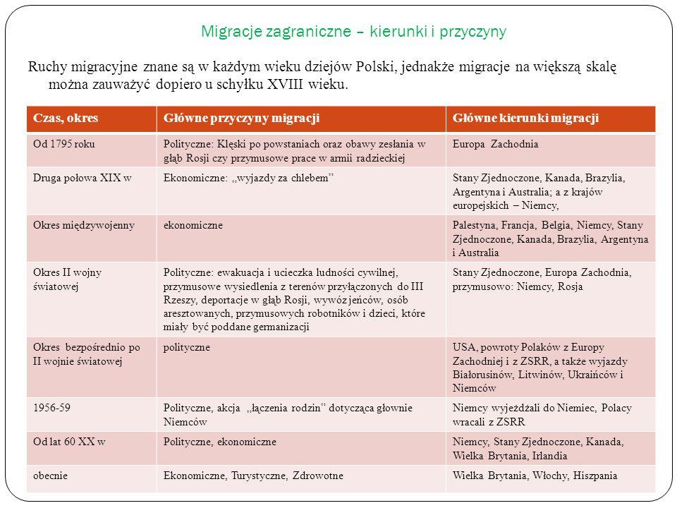 Migracje zagraniczne – kierunki i przyczyny Ruchy migracyjne znane są w każdym wieku dziejów Polski, jednakże migracje na większą skalę można zauważyć