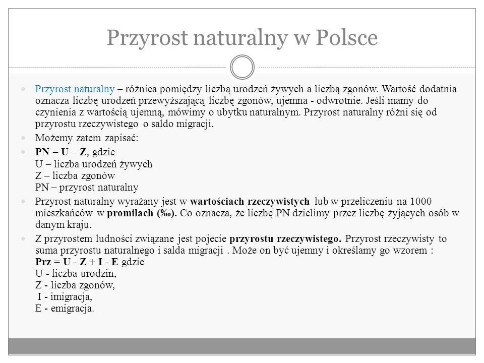 Przyrost naturalny w Polsce Przyrost naturalny – różnica pomiędzy liczbą urodzeń żywych a liczbą zgonów. Wartość dodatnia oznacza liczbę urodzeń przew