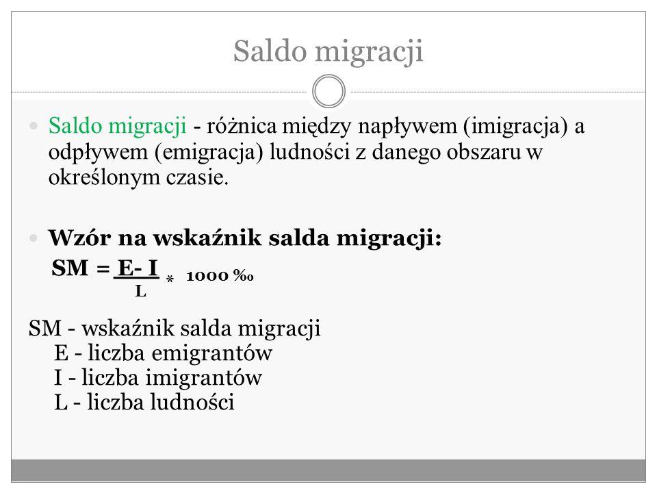 Saldo migracji Saldo migracji - różnica między napływem (imigracja) a odpływem (emigracja) ludności z danego obszaru w określonym czasie. Wzór na wska