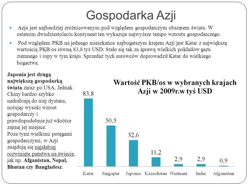 Gospodarka Azji Azja jest najbardziej zróżnicowanym pod względem gospodarczym obszarem świata. W ostatnim dwudziestoleciu kontynent ten wykazuje najwy