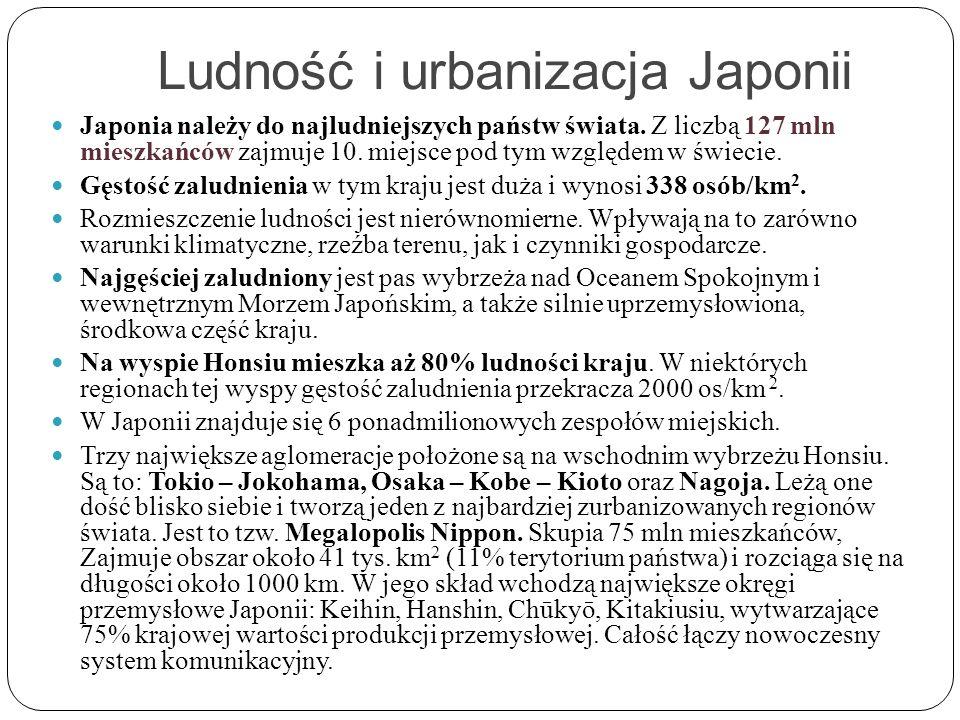 Ludność i urbanizacja Japonii Japonia należy do najludniejszych państw świata. Z liczbą 127 mln mieszkańców zajmuje 10. miejsce pod tym względem w świ