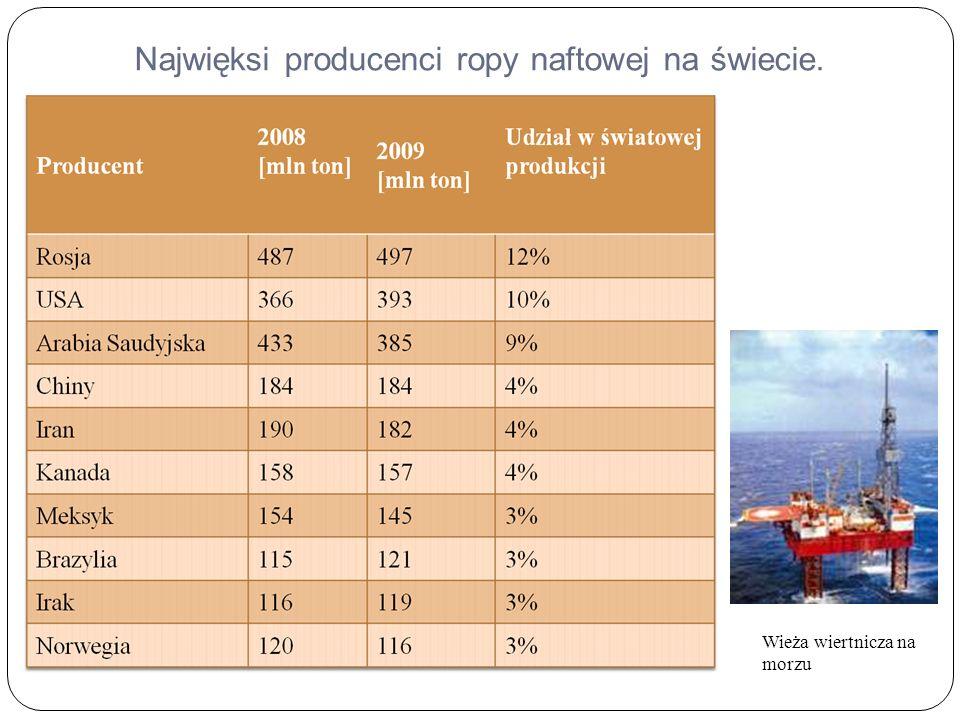 Najwięksi producenci ropy naftowej na świecie. Wieża wiertnicza na morzu
