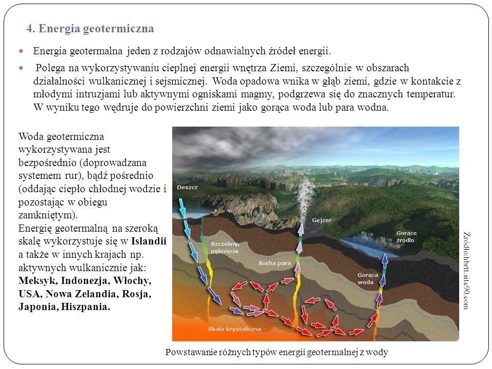 4. Energia geotermiczna Energia geotermalna jeden z rodzajów odnawialnych źródeł energii.