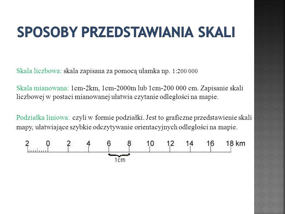 Skala liczbowa: skala zapisana za pomocą ułamka np. 1:200 000 Skala mianowana: 1cm-2km, 1cm-2000m lub 1cm-200 000 cm. Zapisanie skali liczbowej w post