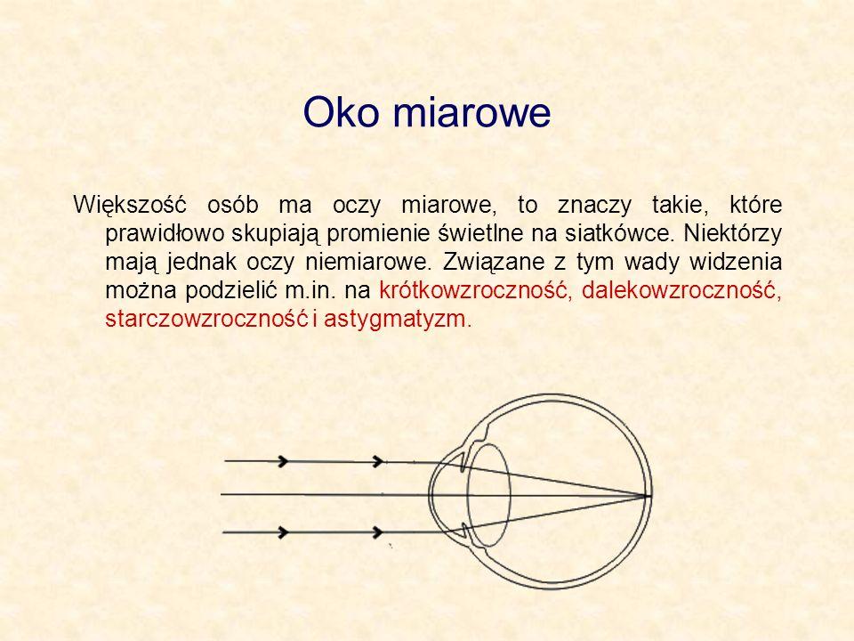 Oko miarowe Większość osób ma oczy miarowe, to znaczy takie, które prawidłowo skupiają promienie świetlne na siatkówce. Niektórzy mają jednak oczy nie