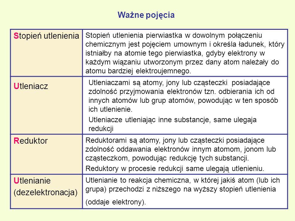 Ważne pojęcia Stopień utlenienia Stopień utlenienia pierwiastka w dowolnym połączeniu chemicznym jest pojęciem umownym i określa ładunek, który istnia