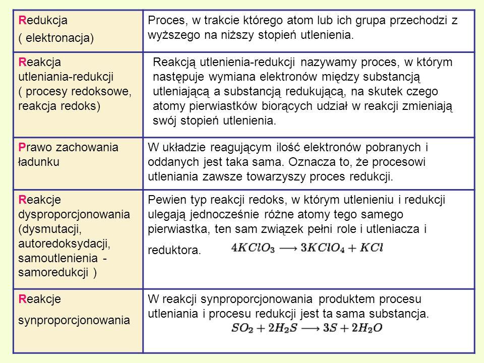 Redukcja ( elektronacja) Proces, w trakcie którego atom lub ich grupa przechodzi z wyższego na niższy stopień utlenienia. Reakcja utleniania-redukcji