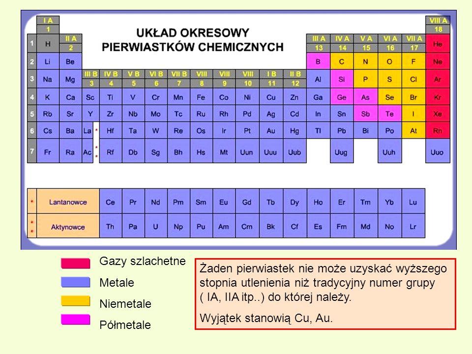 Gazy szlachetne Metale Niemetale Półmetale Żaden pierwiastek nie może uzyskać wyższego stopnia utlenienia niż tradycyjny numer grupy ( IA, IIA itp..)