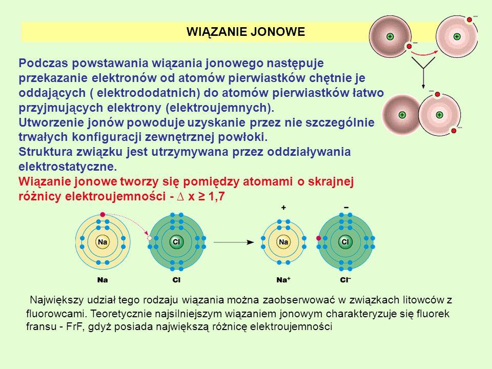 WIĄZANIE JONOWE Podczas powstawania wiązania jonowego następuje przekazanie elektronów od atomów pierwiastków chętnie je oddających ( elektrododatnich