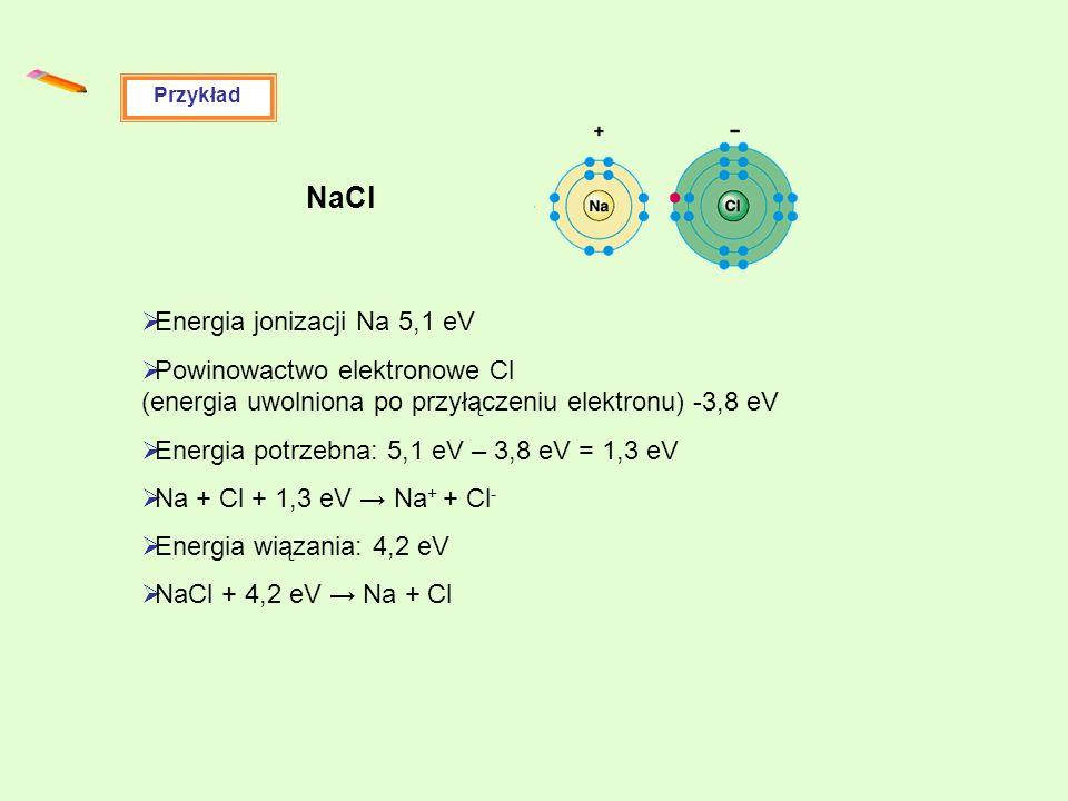 Przykład Energia jonizacji Na 5,1 eV Powinowactwo elektronowe Cl (energia uwolniona po przyłączeniu elektronu) -3,8 eV Energia potrzebna: 5,1 eV – 3,8
