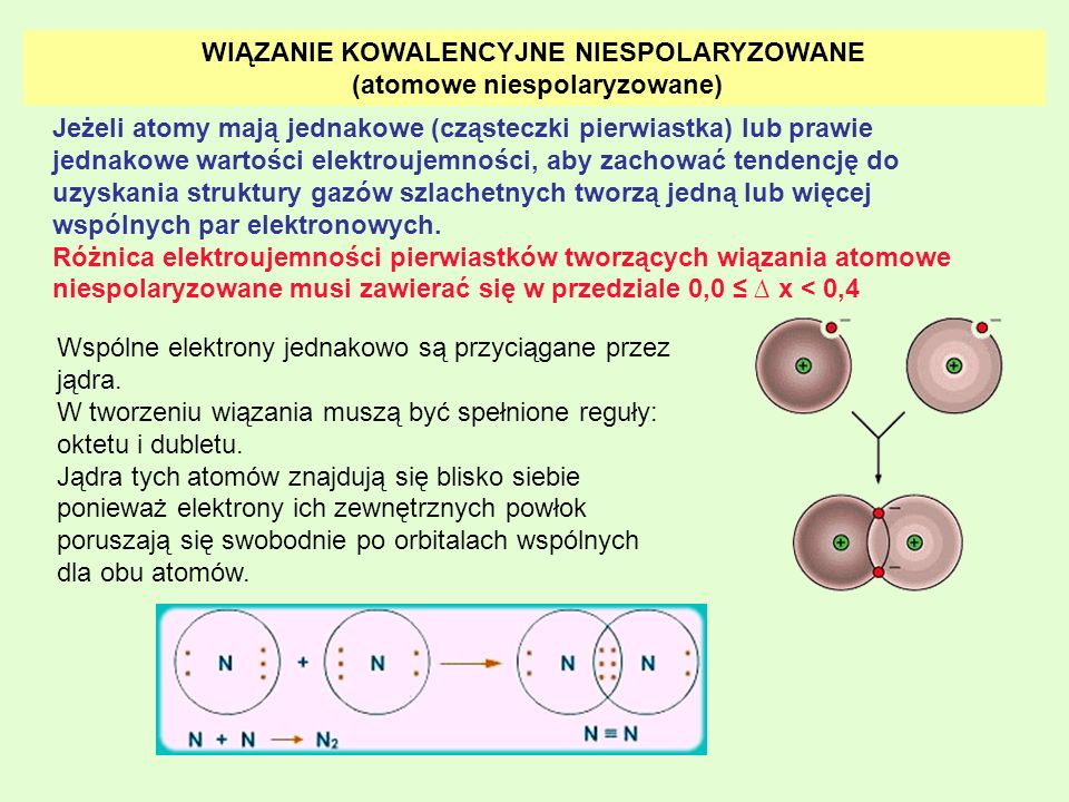 WIĄZANIE KOWALENCYJNE NIESPOLARYZOWANE (atomowe niespolaryzowane) Jeżeli atomy mają jednakowe (cząsteczki pierwiastka) lub prawie jednakowe wartości e