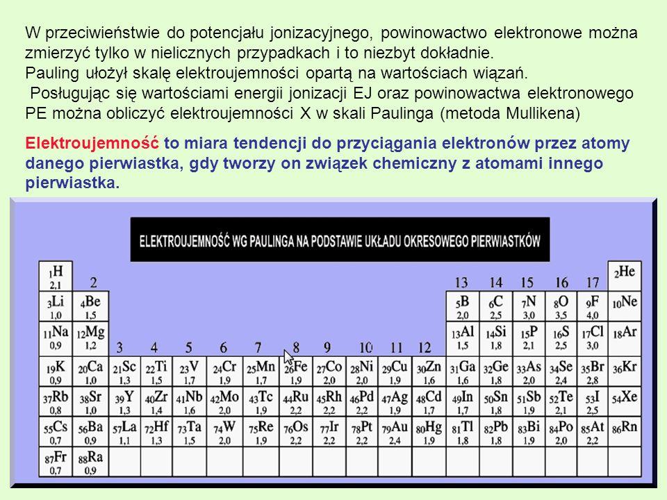 W przeciwieństwie do potencjału jonizacyjnego, powinowactwo elektronowe można zmierzyć tylko w nielicznych przypadkach i to niezbyt dokładnie. Pauling