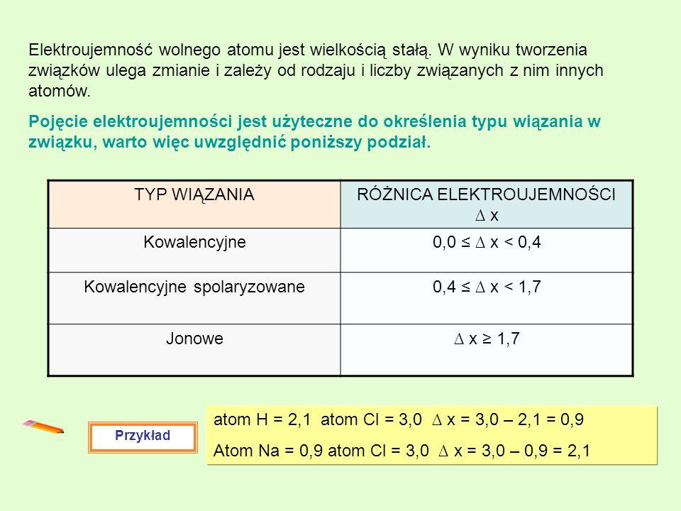Elektroujemność wolnego atomu jest wielkością stałą. W wyniku tworzenia związków ulega zmianie i zależy od rodzaju i liczby związanych z nim innych at